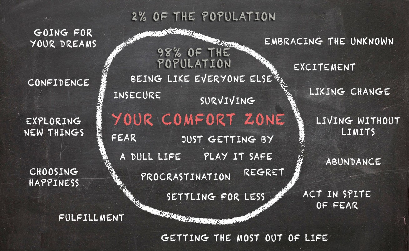 Embracing the 2% Mindset in Business_Business Rewritten